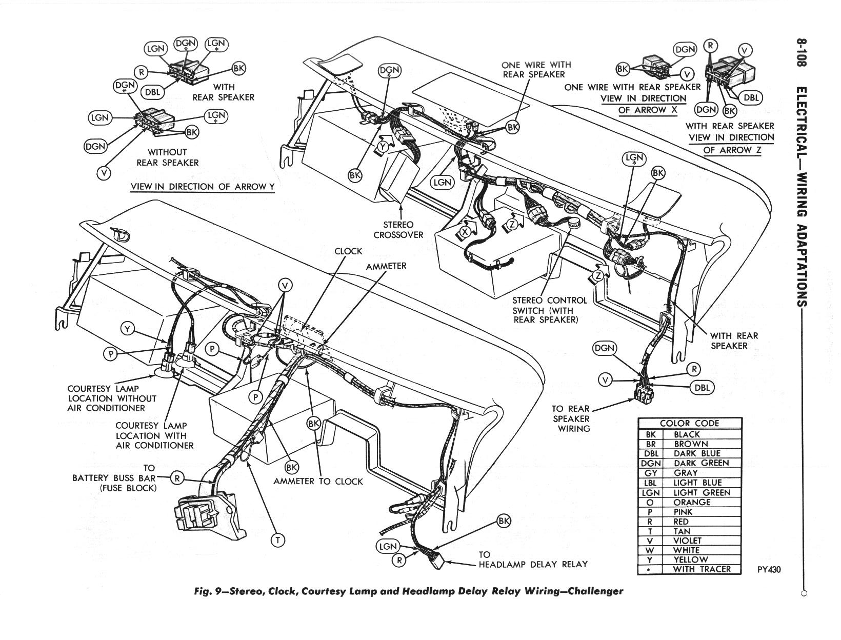 1970 dodge challenger dash wiring diagram 1970 wiring diagrams image 1970 dodge charger wiring diagram nilza net